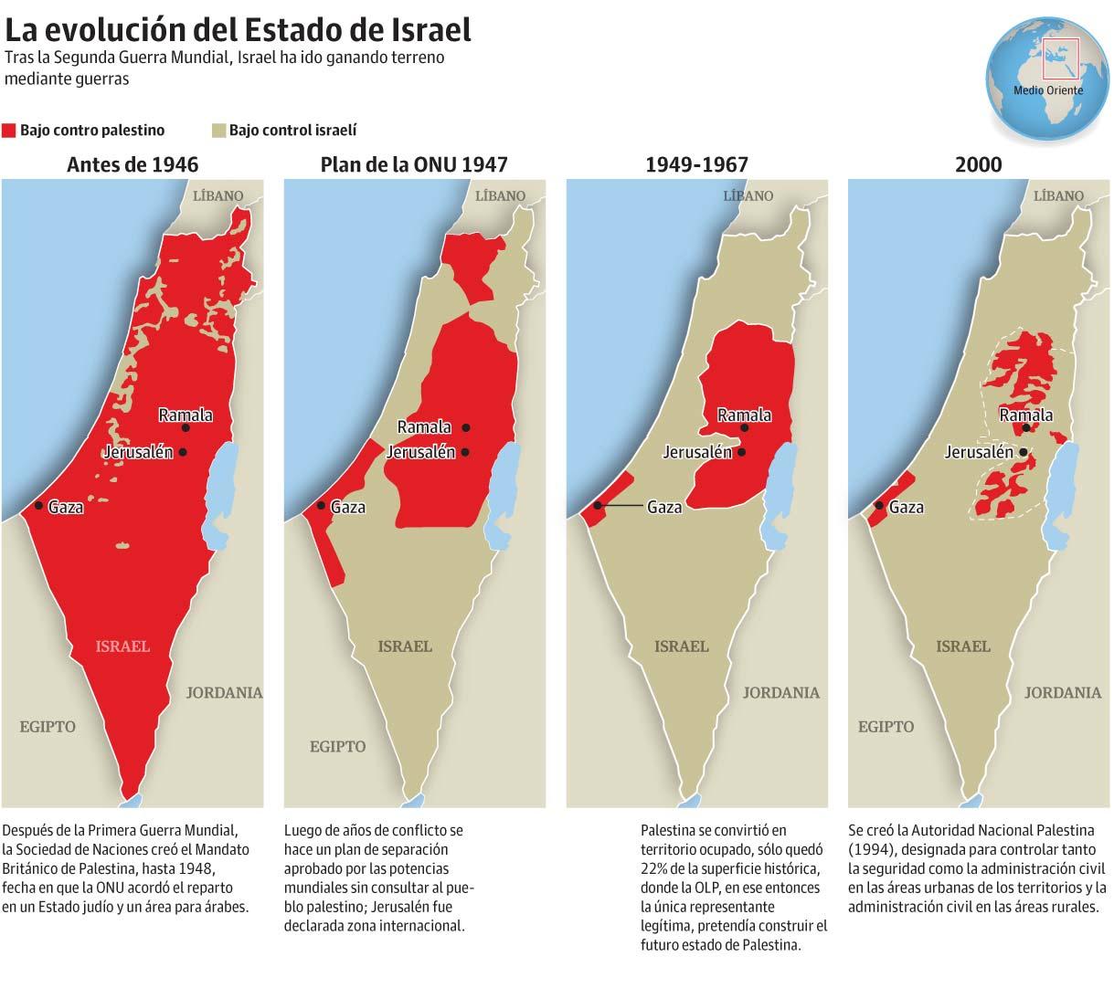http://palestinalibre.org/upload/images/mun22291112a.jpg